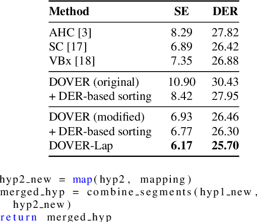 Figure 3 for Reformulating DOVER-Lap Label Mapping as a Graph Partitioning Problem