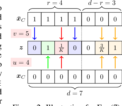 Figure 2 for A Stratified Approach to Robustness for Randomly Smoothed Classifiers