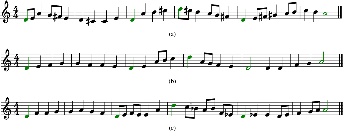 Figure 2 for Interactive Music Generation with Positional Constraints using Anticipation-RNNs