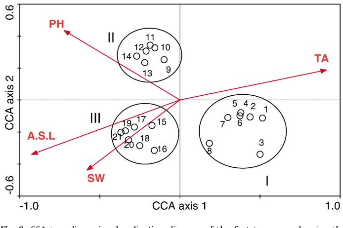 Elevation Particle Diagram Circuit Diagram Symbols