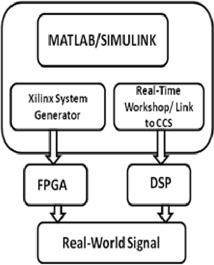 PDF] Conceptual Design of MIMO Wireless Communication System