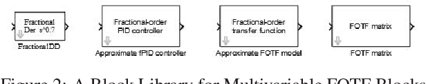 A MATLAB toolbox for multivariable linear fractional-order control