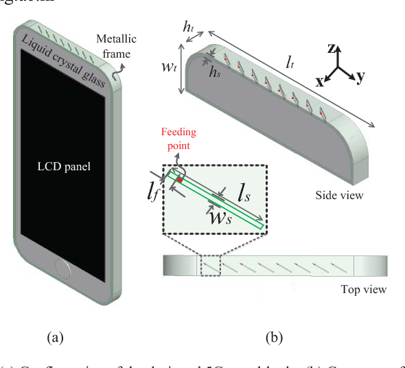 Figure 1 from MM-wave phased array antenna for whole-metal-covered
