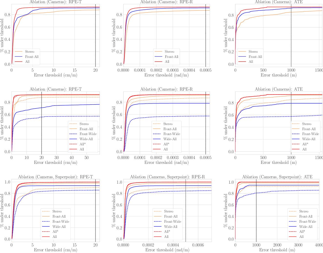 Figure 3 for Asynchronous Multi-View SLAM