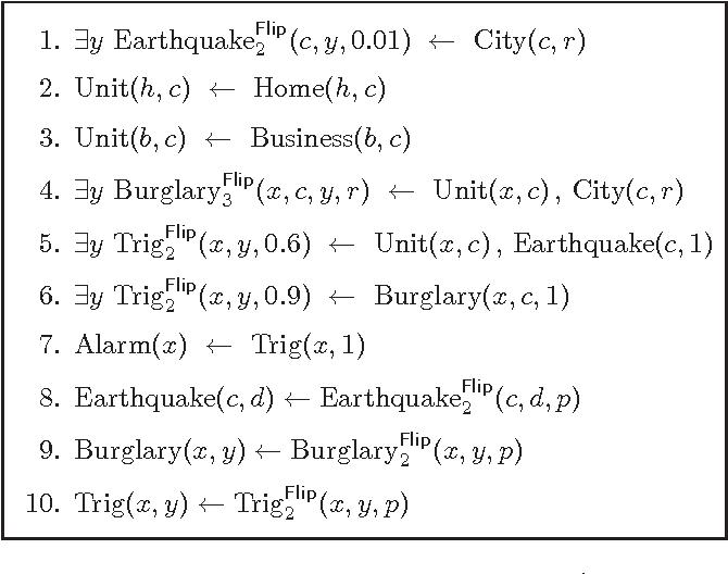Figure 2 for Declarative Statistical Modeling with Datalog