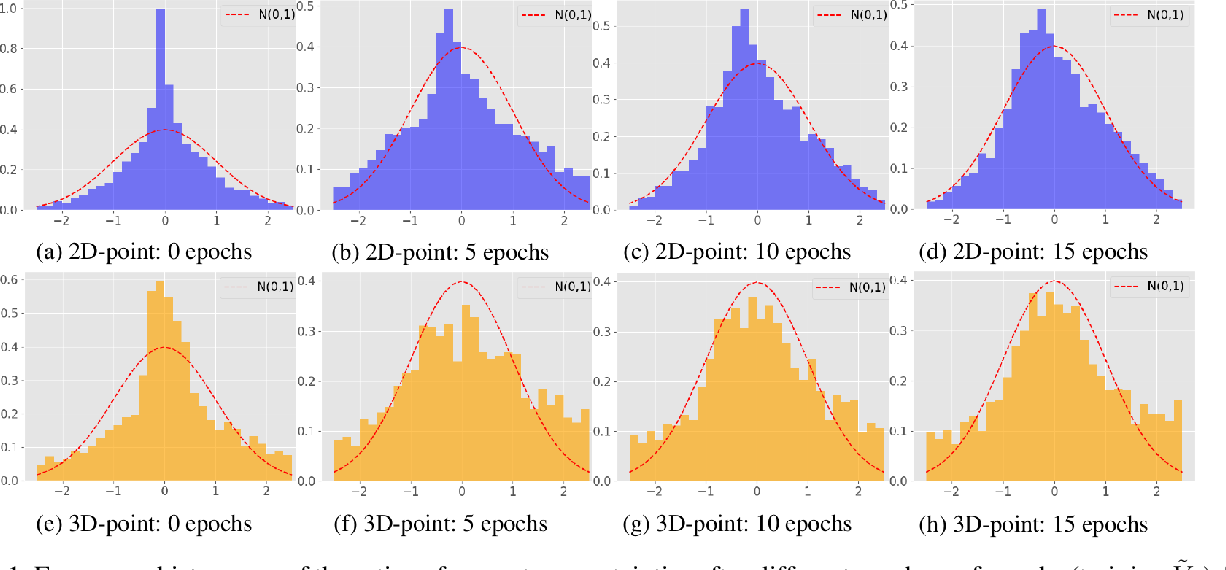 Figure 1 for Deep Model-Based Reinforcement Learning via Estimated Uncertainty and Conservative Policy Optimization