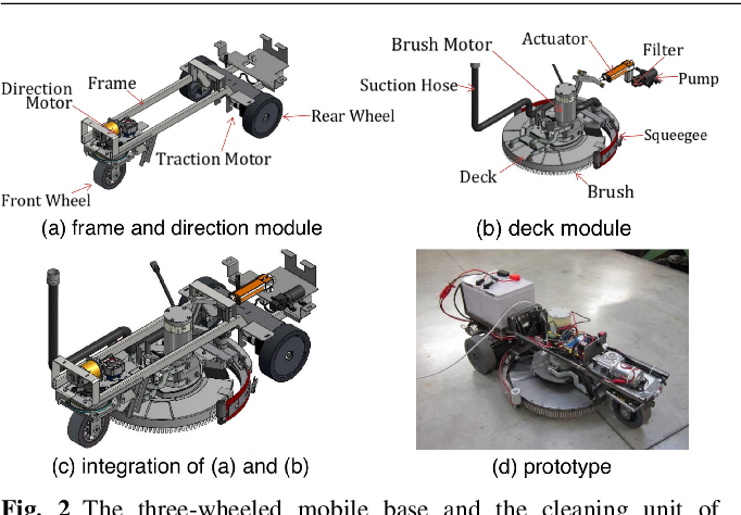 Figure 3 for Robot Perception of Static and Dynamic Objects with an Autonomous Floor Scrubber