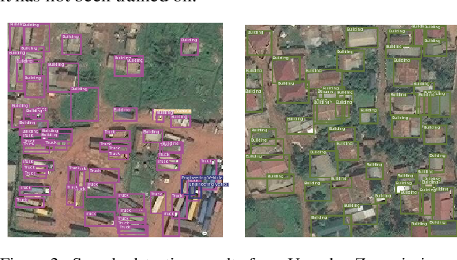 Figure 4 for Generating Interpretable Poverty Maps using Object Detection in Satellite Images