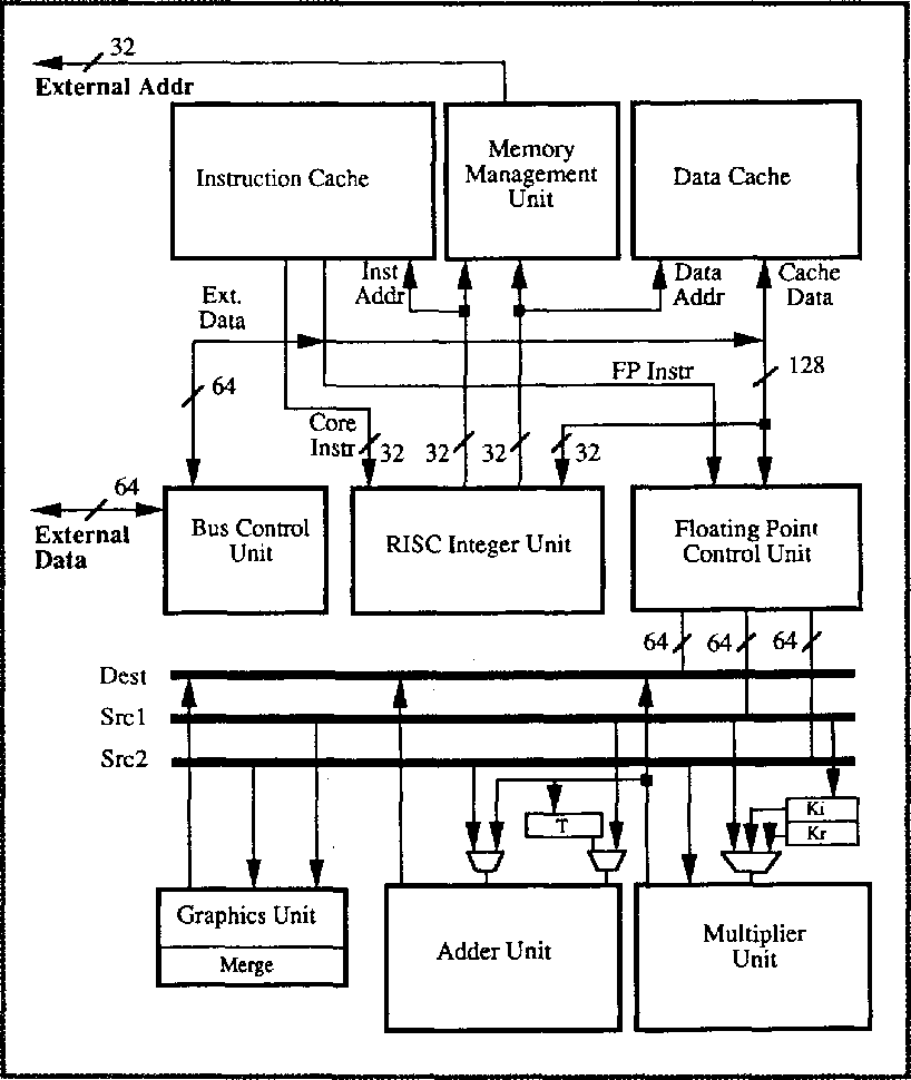 diagram of the singlechip processor showing the functional blocks and data  paths