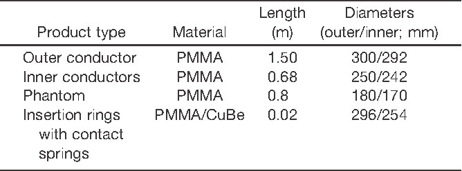 Table 1 from Coaxial waveguide MRI  - Semantic Scholar