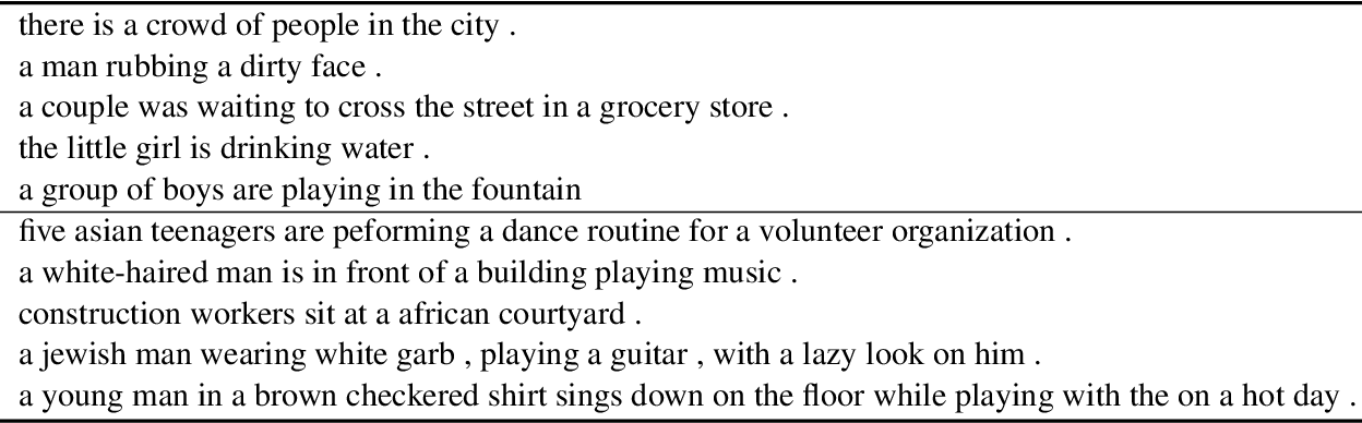 Figure 4 for Generative Text Modeling through Short Run Inference