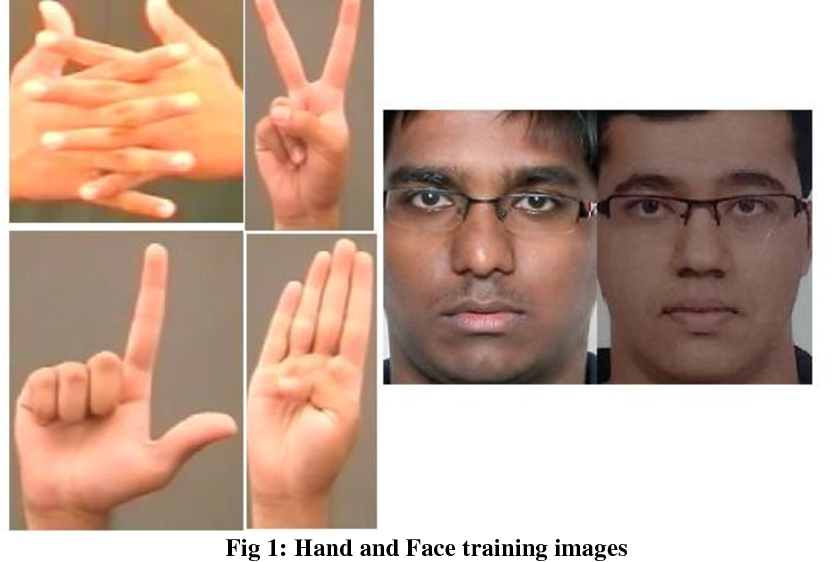 Figure 1 from Indian Sign Language Interpreter with Android