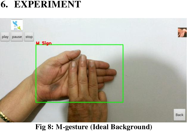 Figure 8 from Indian Sign Language Interpreter with Android