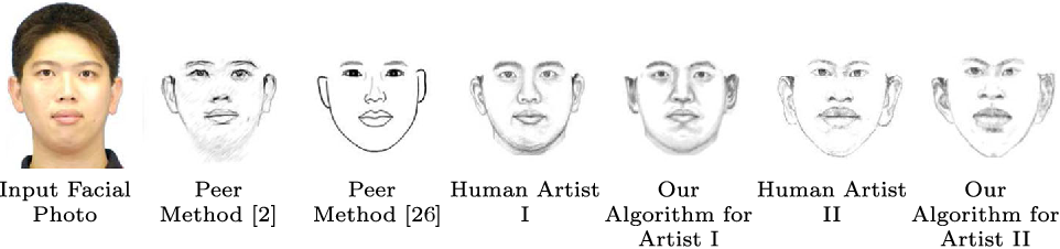 Figure 1 for Learning to Sketch Human Facial Portraits using Personal Styles by Case-Based Reasoning