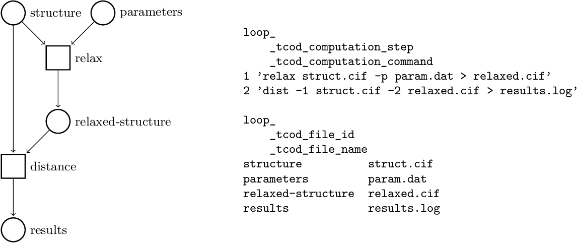 Cif File Example