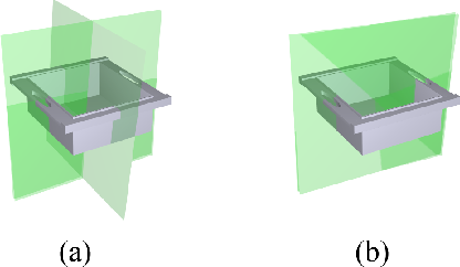 Figure 3 for PRS-Net: Planar Reflective Symmetry Detection Net for 3D Models