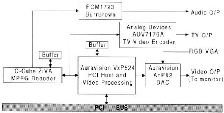 AURAVISION VXP524 DRIVER FOR MAC