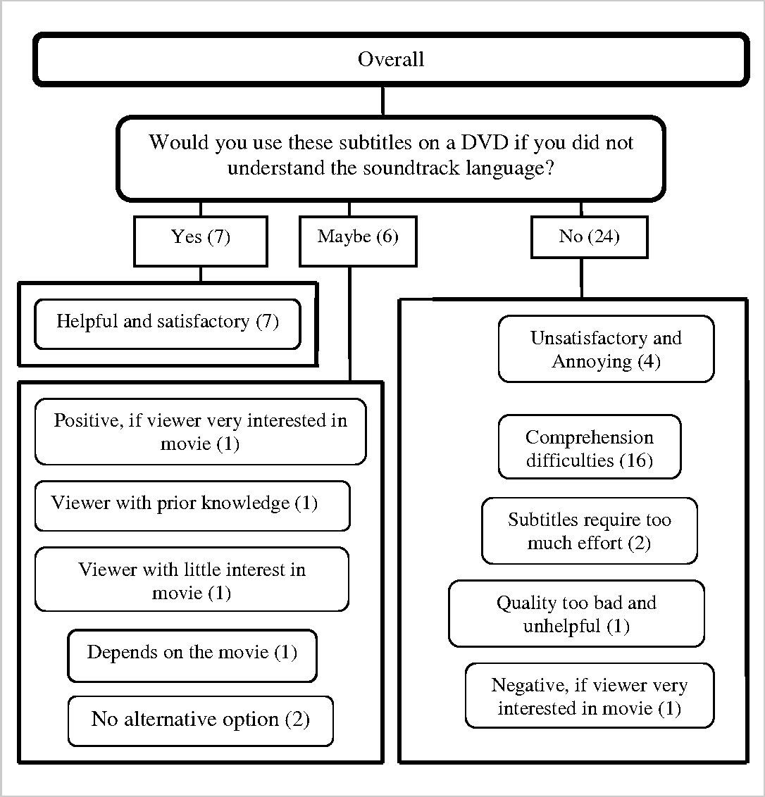Figure 5 11 from Recycling texts: human evaluation of