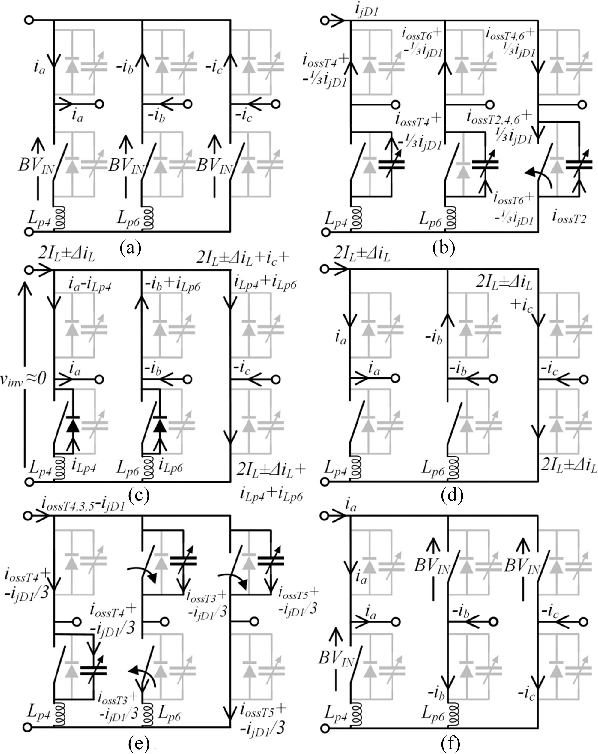 Minimum Hard Switching Number Modulation Method For High Frequency