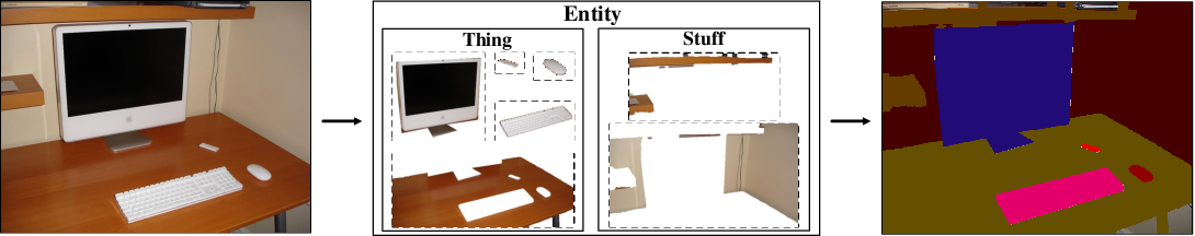 Figure 3 for Open-World Entity Segmentation
