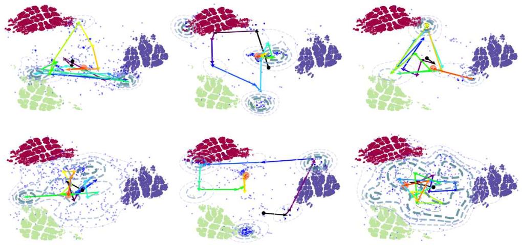Figure 2 for A Comparison of Self-Play Algorithms Under a Generalized Framework