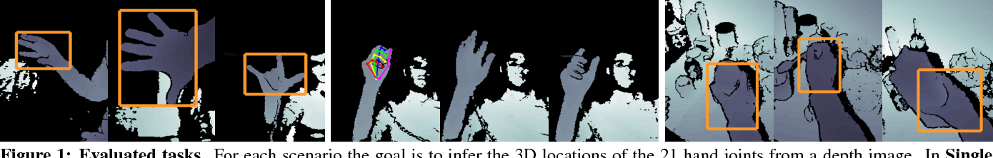Figure 1 for Depth-Based 3D Hand Pose Estimation: From Current Achievements to Future Goals