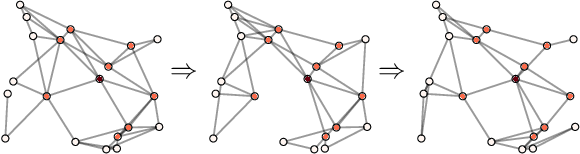 Figure 1 for ADOM: Accelerated Decentralized Optimization Method for Time-Varying Networks