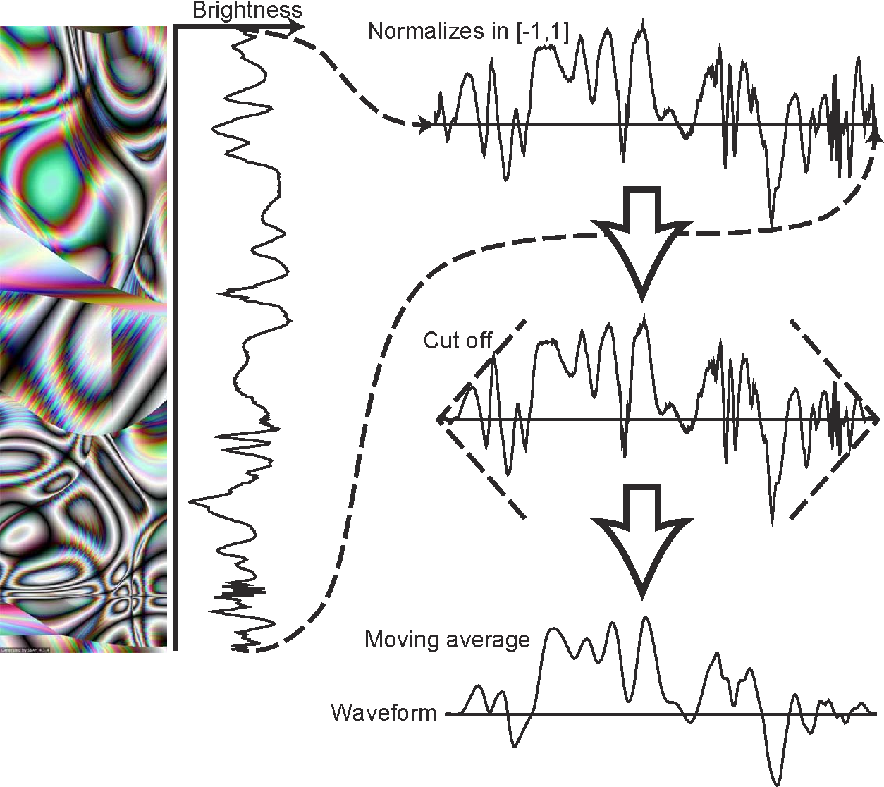 PDF] Tatsuo Unemi Paper : Synthesis of sound effects for generative