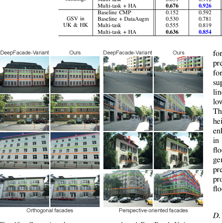 Figure 2 for FloorLevel-Net: Recognizing Floor-Level Lines with Height-Attention-Guided Multi-task Learning