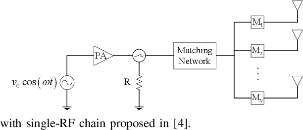 Figure 1 for Machine Learning-based Signal Detection for PMH Signals in Load-modulated MIMO System