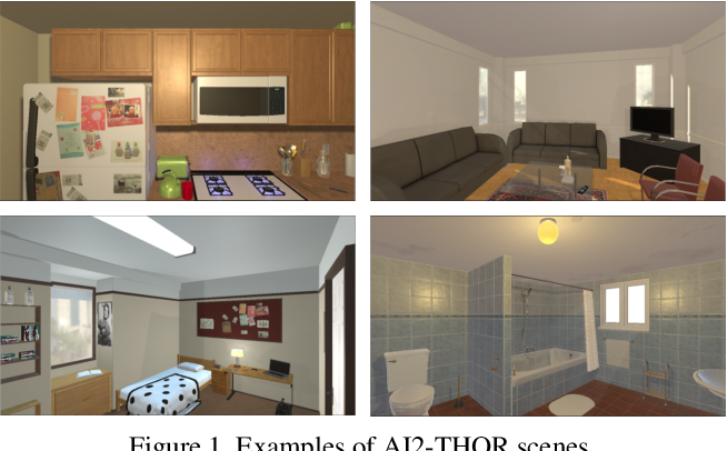 Figure 1 for AI2-THOR: An Interactive 3D Environment for Visual AI