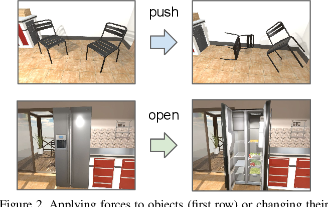 Figure 3 for AI2-THOR: An Interactive 3D Environment for Visual AI
