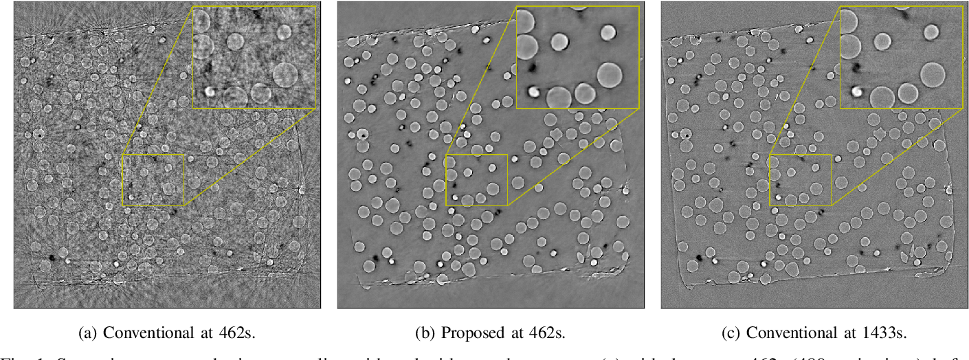 Figure 1 for Deep Learning Accelerated Light Source Experiments