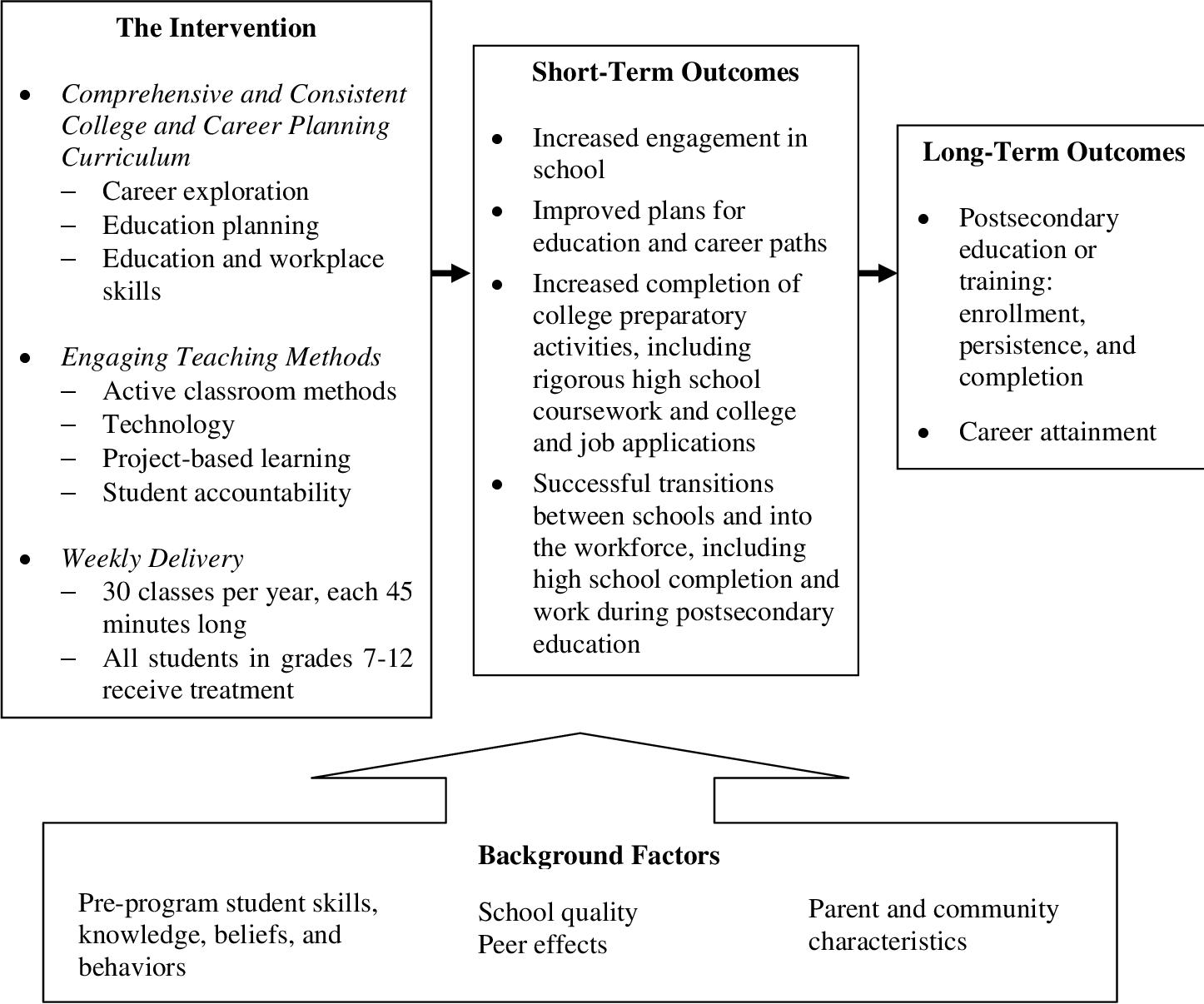 Dissertation help ireland online application programs