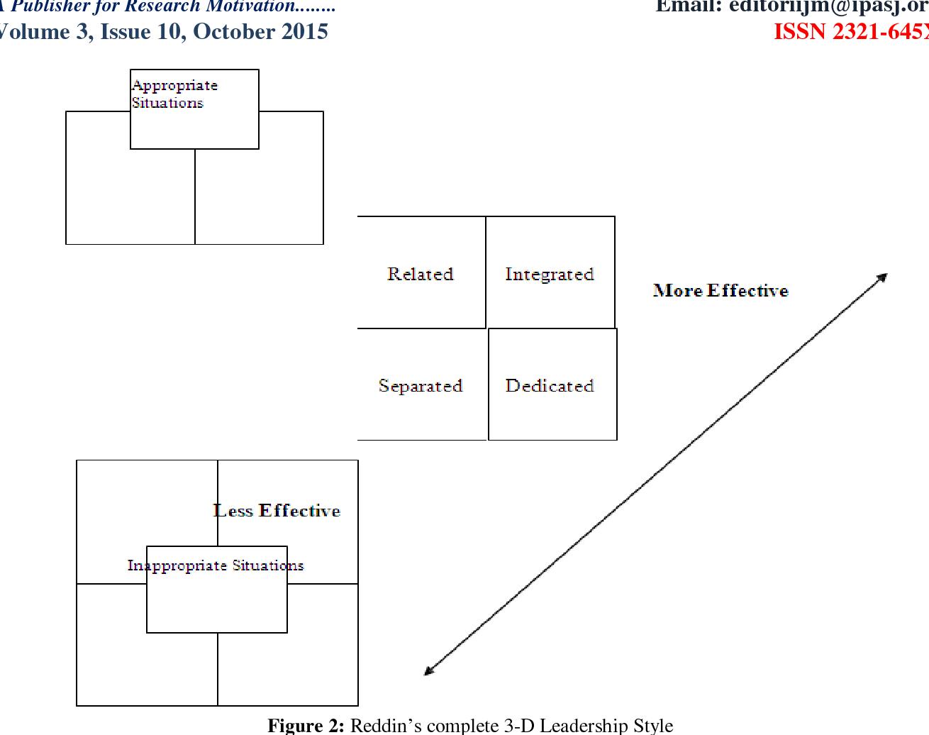 PDF] History of Organizational Theory - Semantic Scholar