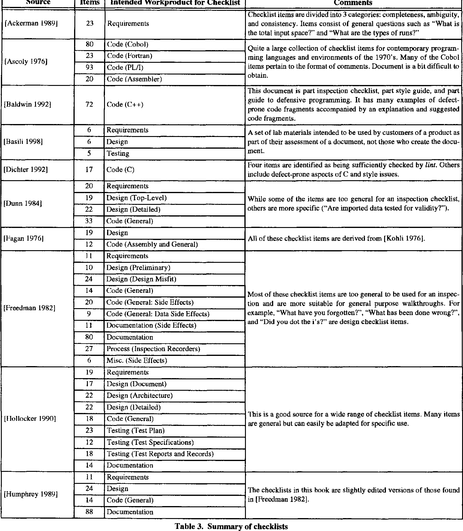 Attractive Wire Rope Inspection Checklist Pdf Image - Electrical ...