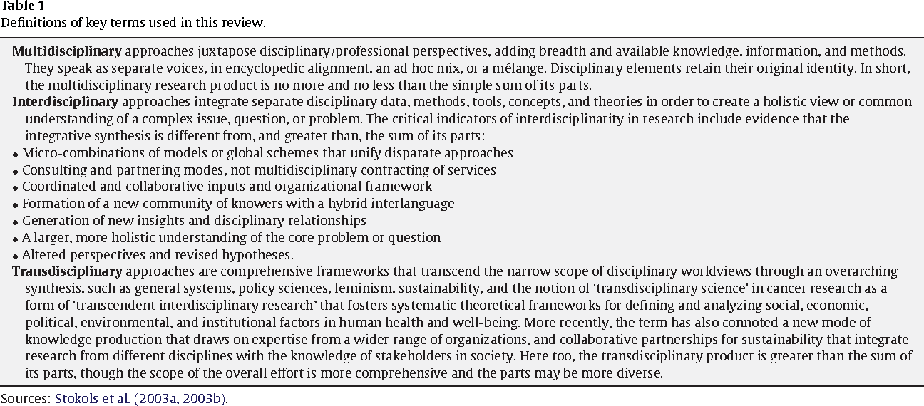 Approaches to understanding and measuring interdisciplinary ...