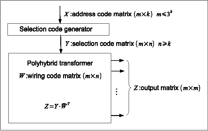 Ternary multiway switch and its implementation by neuron-like ...