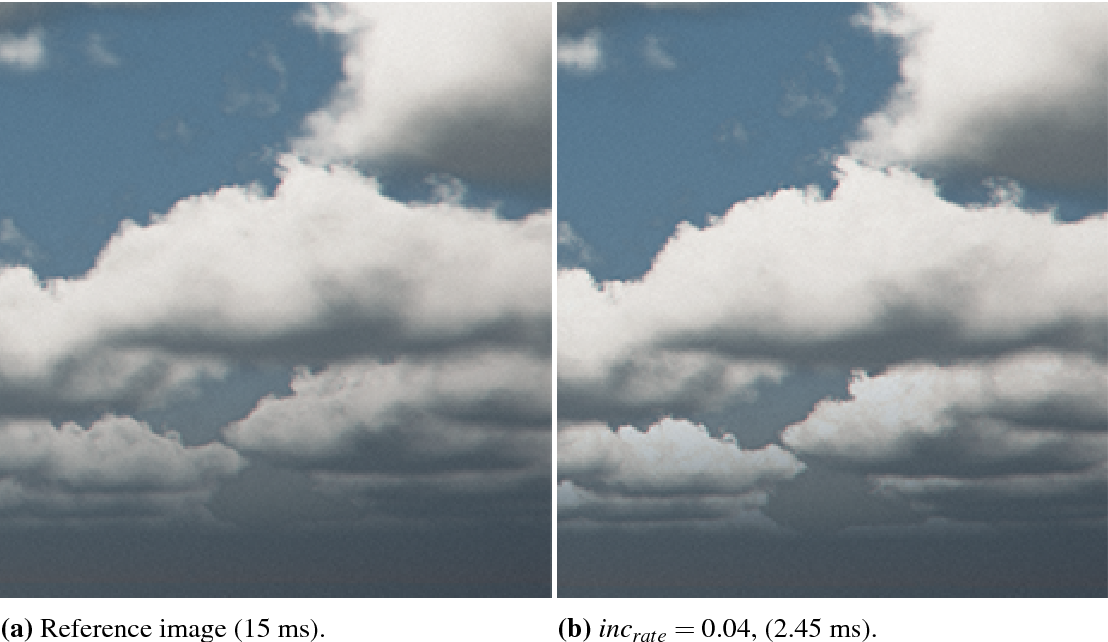 Figure 45 from Real-time rendering of volumetric clouds