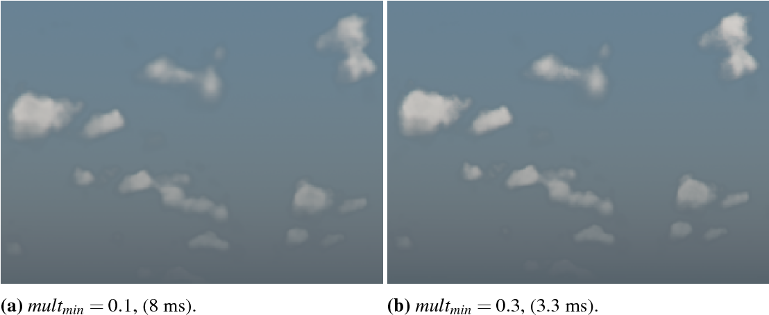 Figure 49 from Real-time rendering of volumetric clouds