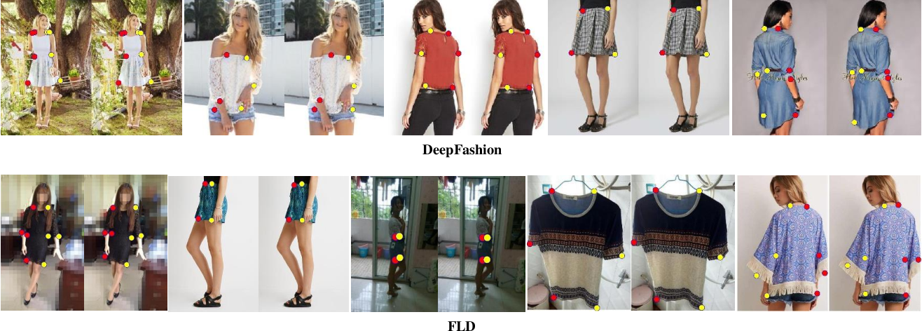Figure 4 for A Global-Local Emebdding Module for Fashion Landmark Detection