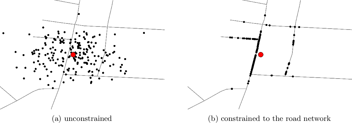 Figure 1 for Improved Particle Filters for Vehicle Localisation