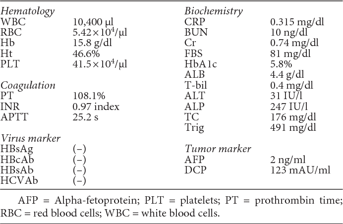 Table 1 from Malignant Transformation of Hepatocellular