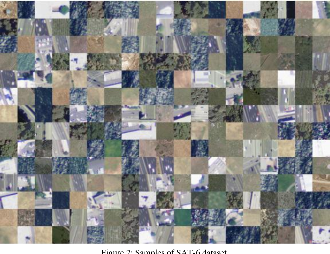 Figure 3 for RSI-CB: A Large Scale Remote Sensing Image Classification Benchmark via Crowdsource Data