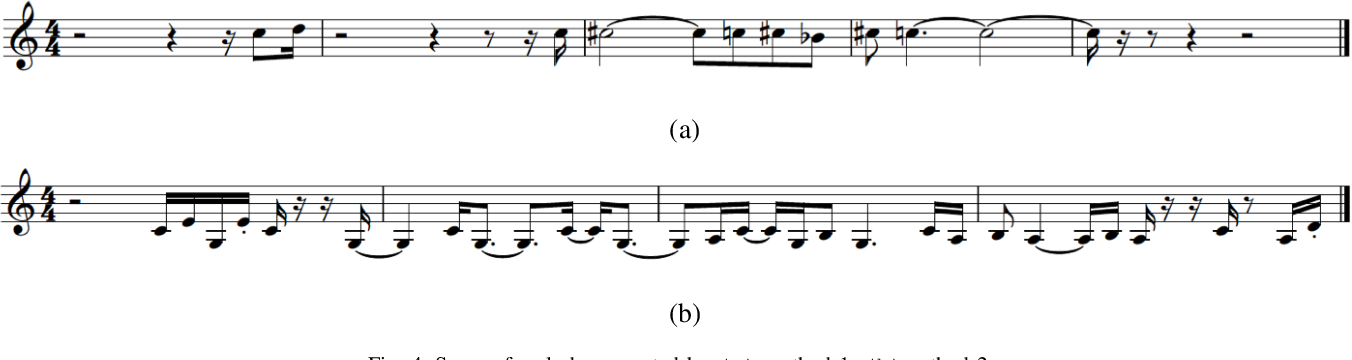 Figure 4 for Improving Automatic Jazz Melody Generation by Transfer Learning Techniques