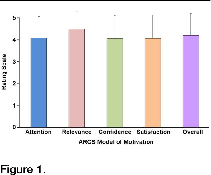 Measuring medical students\' motivation to learning anatomy by ...