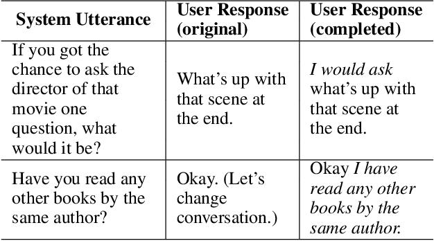 Figure 1 for Filling Conversation Ellipsis for Better Social Dialog Understanding