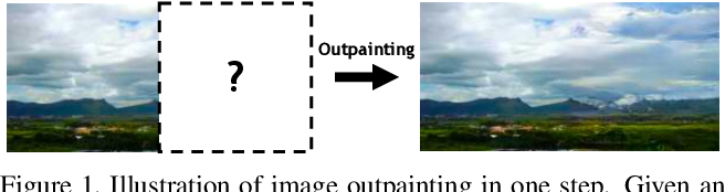 Figure 1 for Very Long Natural Scenery Image Prediction by Outpainting
