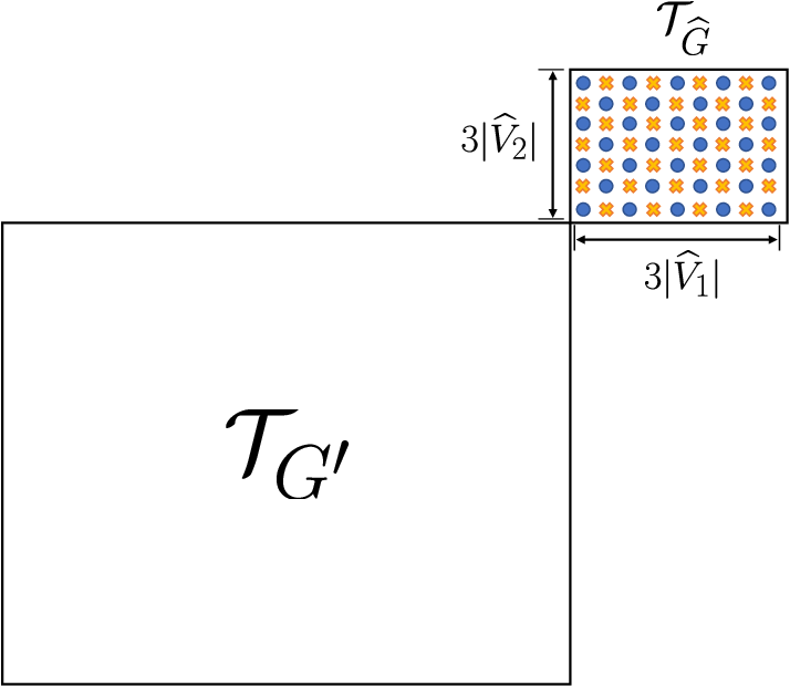 Figure 4 for On Distributed Quantization for Classification