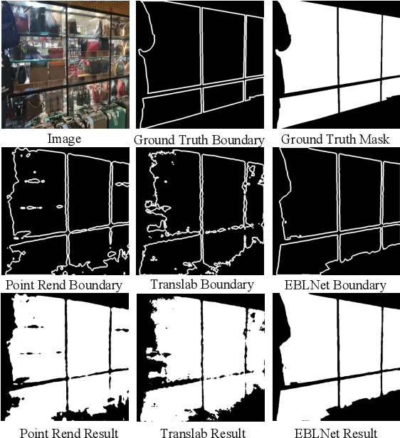 Figure 1 for Enhanced Boundary Learning for Glass-like Object Segmentation